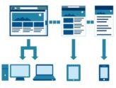 Responsivo ! A importância de ter um website com design responsivo.